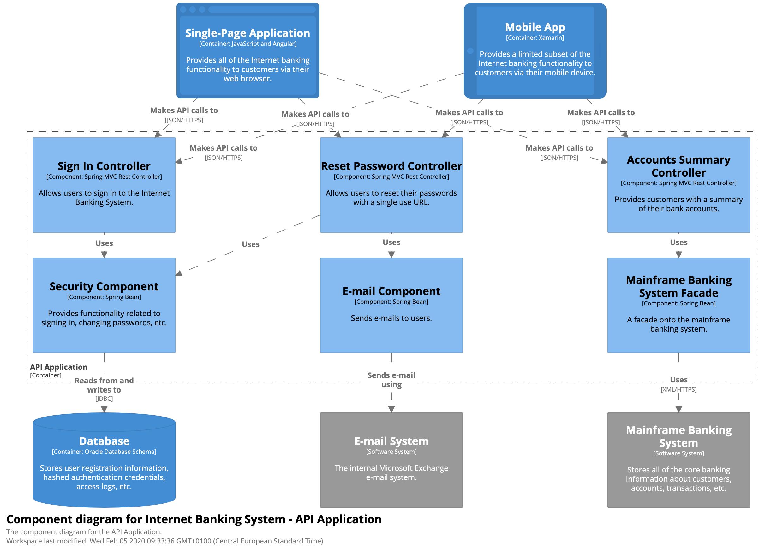 [FORMATION VIDÉO] Le méta-modèle - Partie 5 : Comment communiquer plus efficacement ?