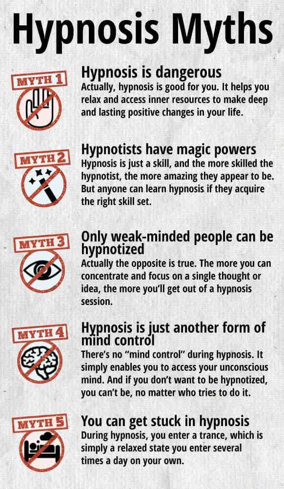 Lois sur l'hypnose aux États-Unis