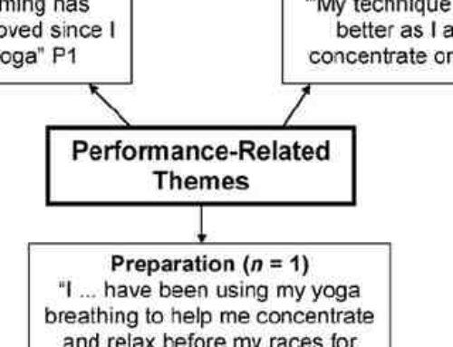 5 techniques d'hypnose sportive pour atténuer l'anxiété liée à la performance et déclencher un état d'esprit de réussite – 2ème édition